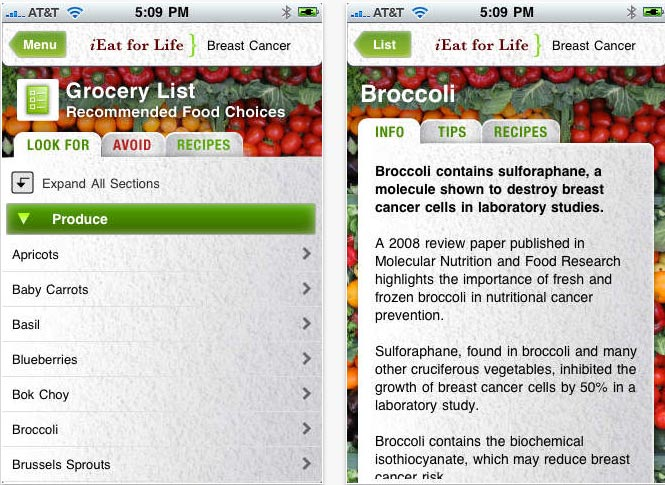 iEat for Life Named Best Breast Cancer App