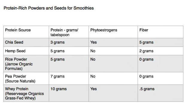 powders-and-seeds1